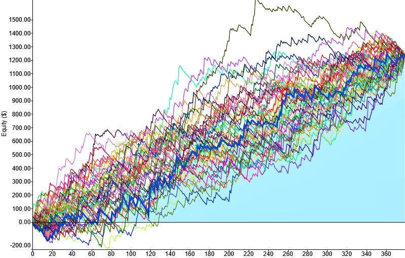 Software - Monte Carlo Simulation