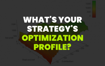 Do You Know Your Strategy's Optimization Profile?