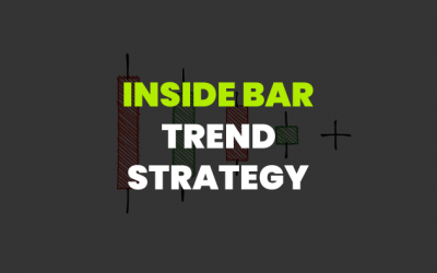 Catch Breakouts With an Inside Bar Trend Strategy!
